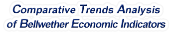 Delaware - Comparative Trends Analysis of Bellwether Economic Indicators, 1969-2016