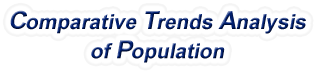 Delaware - Comparative Trends Analysis of Population, 1969-2015