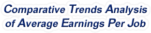 Delaware - Comparative Trends Analysis of Average Earnings Per Job, 1969-2016