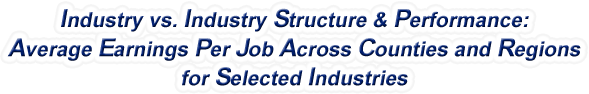 Delaware - Industry vs. Industry Structure & Performance: Employment Across Counties and Regions for Selected Industries