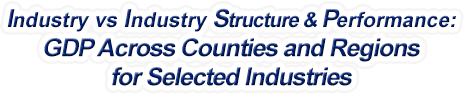 Delaware - Industry vs. Industry Structure & Performance: GDP Across Counties and Regions for Selected Industries