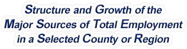 Delaware Structure & Growth of the Major Sources of Total Employment in a Selected County or Region